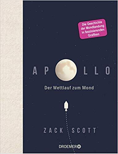 Apollo Der Wettlauf zum Mond